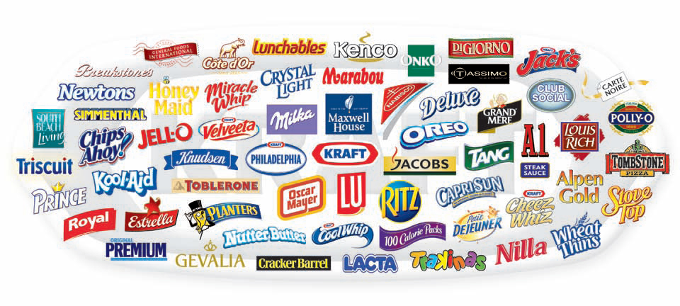 kraft food incs hostile takeover of Theodore's world the pc free zone gazette is american first and conservative second it is never anti-american.