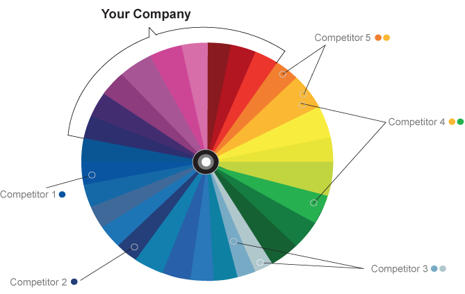 Van West Media Color Wheel
